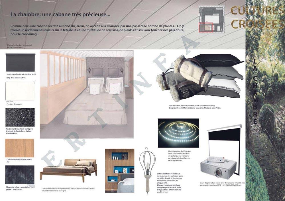 Chambre Luxe Lyon ~ Idées de Design D\'intérieur et De Meubles