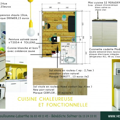 Conseil couleur et déco cuisine décoratrice d'intérieur Lyon